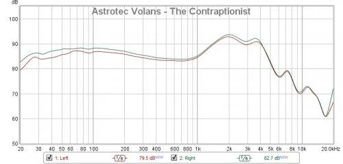 Astrotec Volans.jpg