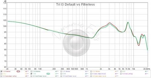 FR by DynamicEars - Tri I3 Default vs Filterless.jpg