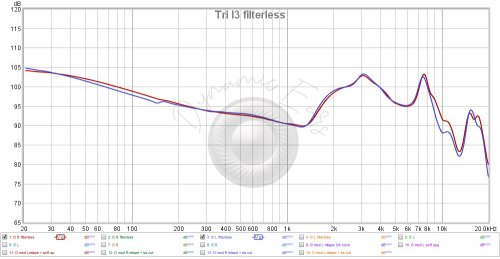 FR by DynamicEars - Tri I3 Filterless.jpg