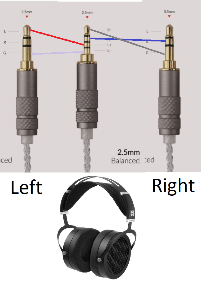 can someone please confirm the wiring for hifiman sundaras