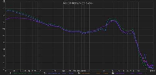 MH750 Foam vs Silicone.jpg