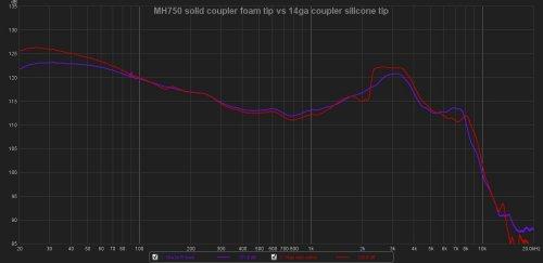 MH750 Foam vs Silicone2.jpg