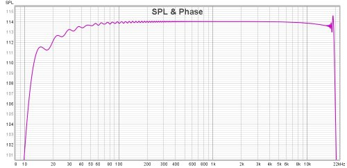 SMYTH Realiser A16 - frequency response.jpg