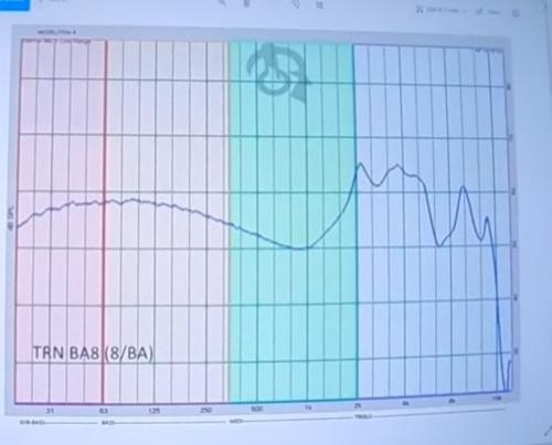 TRN_BA_8_graph.png