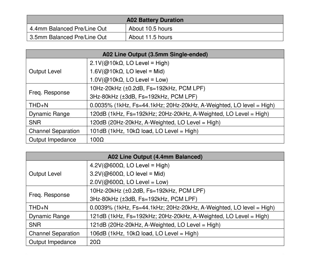 A02 Specification (Line Out).jpg