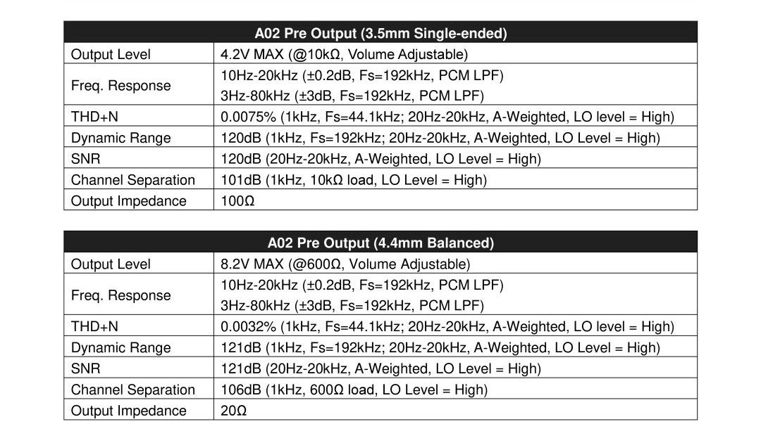 A02 Specification (Pre Out).jpg