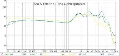 Ara & Friends.jpg
