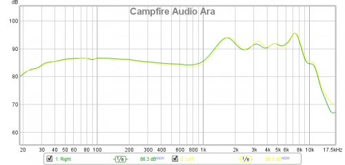 Campfire Audio Ara.jpg