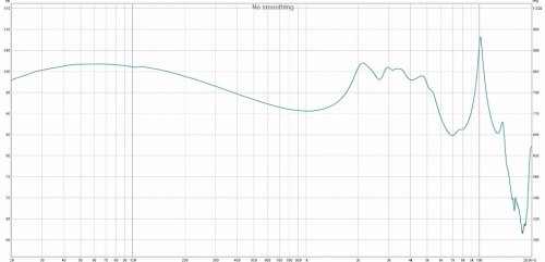 ba8 graph.jpg