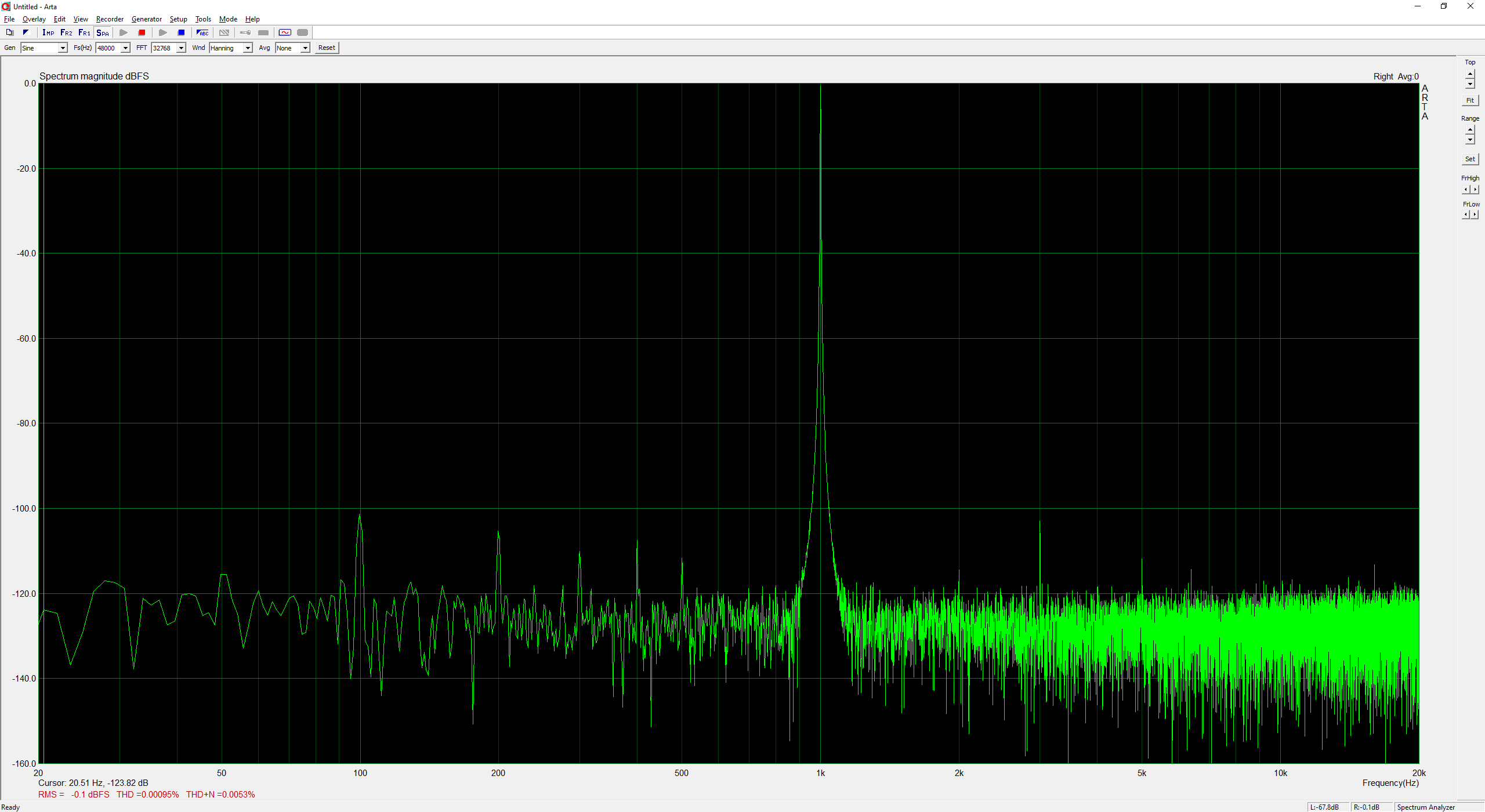 2V RMS - Burson_Soloist_3XP_HighGain.png