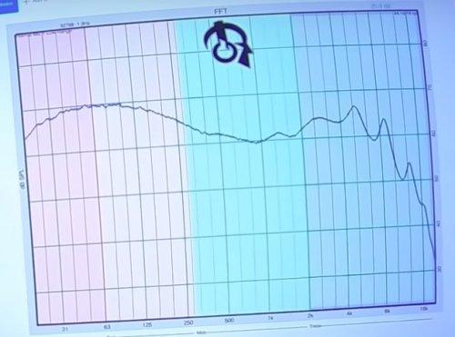 Thor graph.jpg