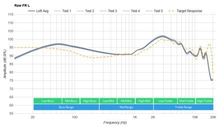 soundsport-free-raw-frequency-response-l-14-graph-small.jpg