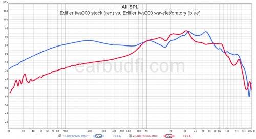 edifier tws200 stock vs oratory.jpg