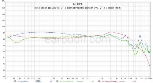 **** bk2 stock vs 1.3.jpg