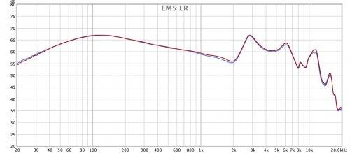 EM5 LR.jpg
