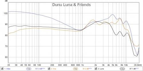 Dunu Luna & Friends 2.jpg
