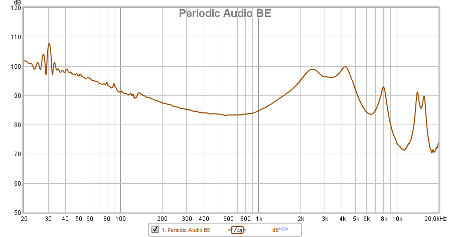 Periodic Audio BE.png