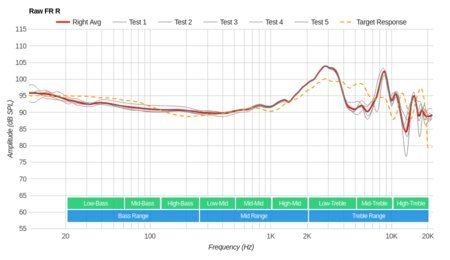 mobius-raw-frequency-response-r-14-graph-small.jpg