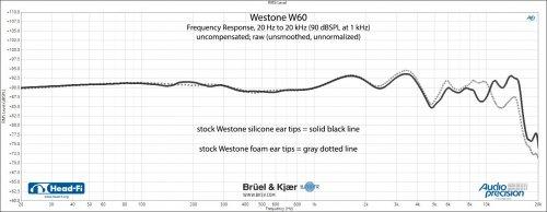 Westone-W60-FR-5128.jpg