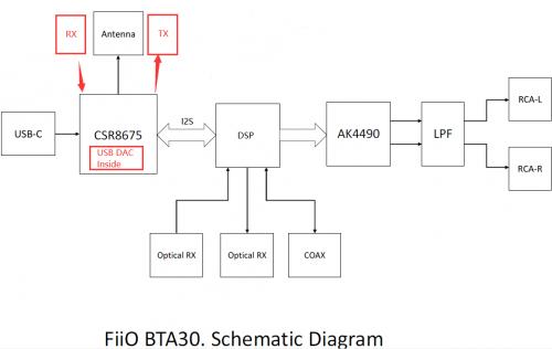 BTA30 diagram.png