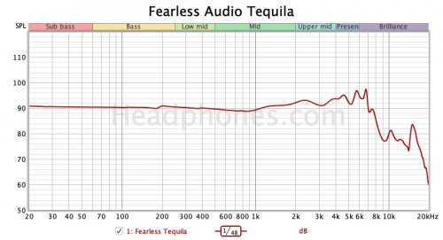 Fearless Audio Tequila.jpg