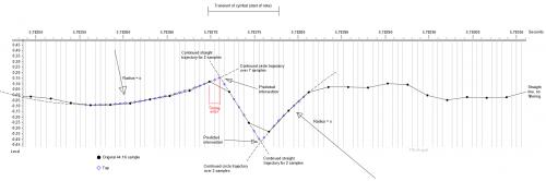 Predicted waveform.png