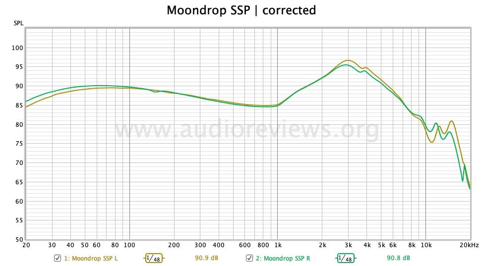 Moondrop SSP cor.jpg