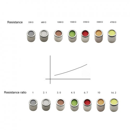 2PCS-Balanced-Armature-Damping-Damper-Plugs-filters-Knowles-Acoustic-Dampers-for-Shure-Se215-s...jpg