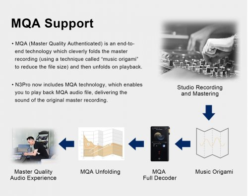 N3Pro Sales Guide MQA-Explained.jpg