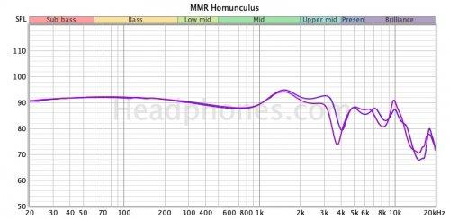MMR Homunculus.jpg