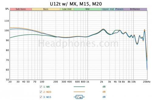 U12t all modules.jpg
