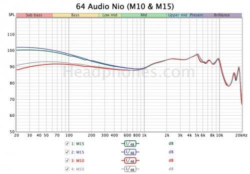 64 Audio Nio.jpg
