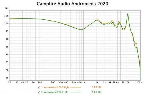 andromeda 2020.jpg