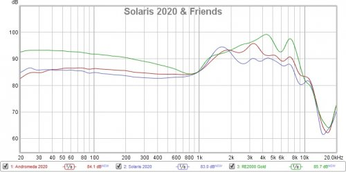 Solaris 2020 & Friends.jpg