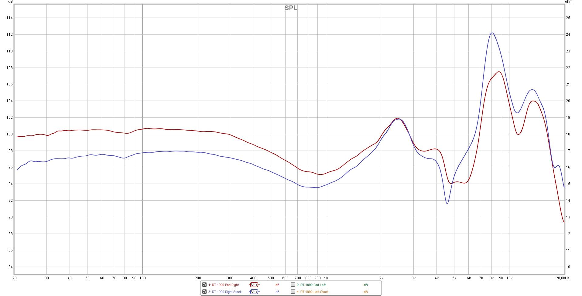 stock vs pad.jpg