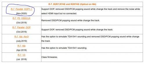 DOP1.1 firmware.JPG