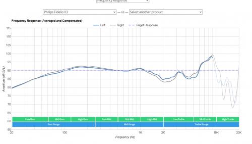 rtings x3 measurements.png