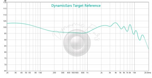 DynamicEars target.jpg