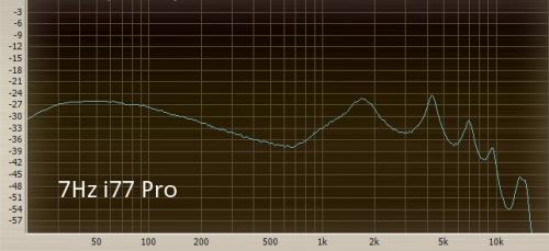 7Hz i77 Pro.png