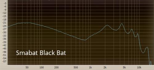Smabat Black Bat.png