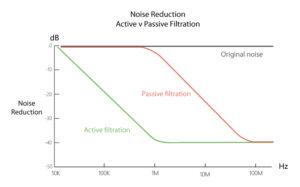 Active-v-Passive-Filtration-1-e1593865152782-300x187.jpg