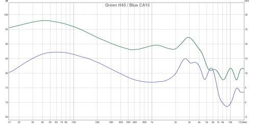 H40 vs CA16.jpg