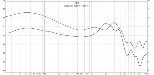 H40 vs  A7.jpg