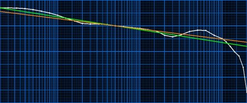 HARMAN DIFFUSE FIELD DIFFERENCE PLUS SLOPES.jpg