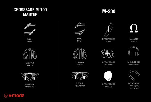 m100_master_vs_m200_condensed-new-logo.jpg