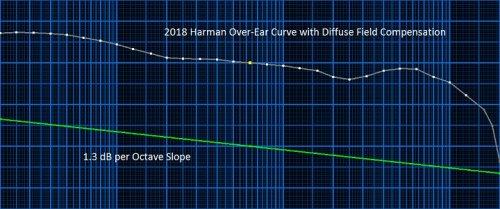 HARMAN AND 1-3 SLOPE DIFFUSE FIELD.jpg