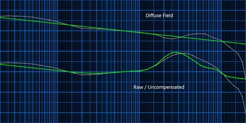 1-3 DIFFUSE FIELD SLOPE - DIFFUSE AND RAW.jpg