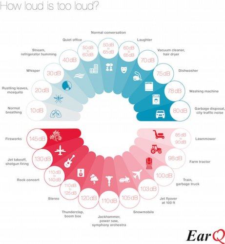 EarQ_-_Decibel_Level_Infographic.jpg