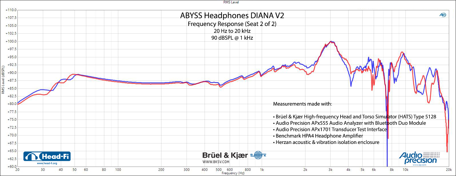 Abyss-Headphones-Diana-V2---SEAT-02---FR---RAW---90-dBSPL-1-kHz.jpg