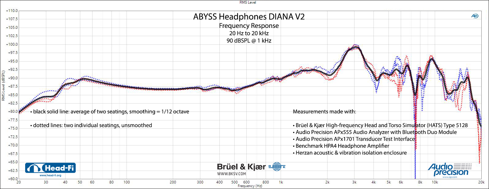 Abyss-Headphones-Diana-V2---SEAT-01-02---FR---90-dBSPL-1-kHz.jpg